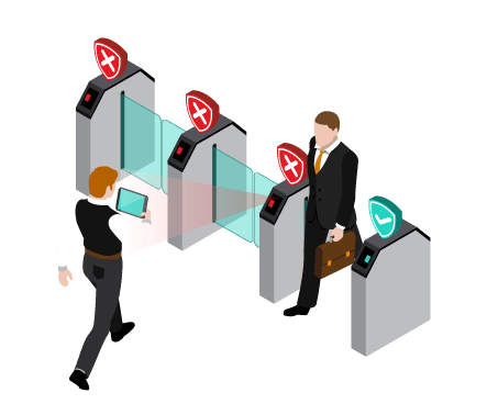 control de accesos integrado en tornos para industria