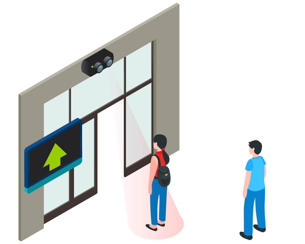Control de aforo con monitor